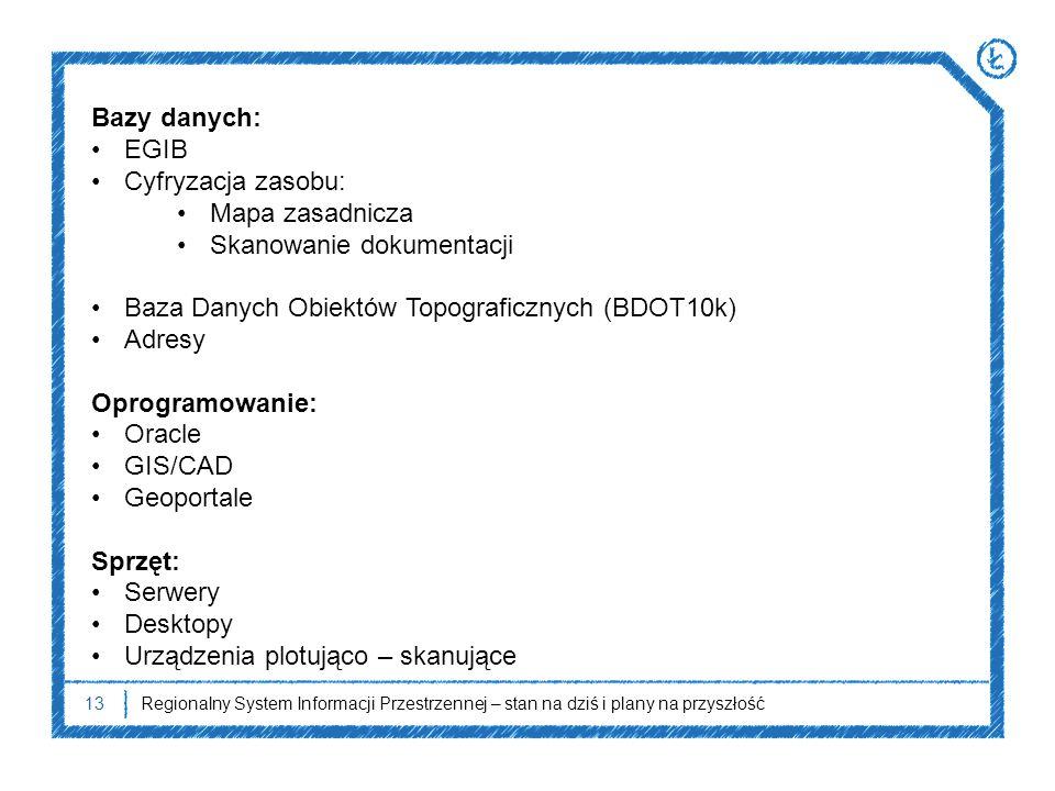13 Bazy danych: EGIB Cyfryzacja zasobu: Mapa zasadnicza Skanowanie dokumentacji Baza Danych Obiektów Topograficznych (BDOT10k) Adresy Oprogramowanie: