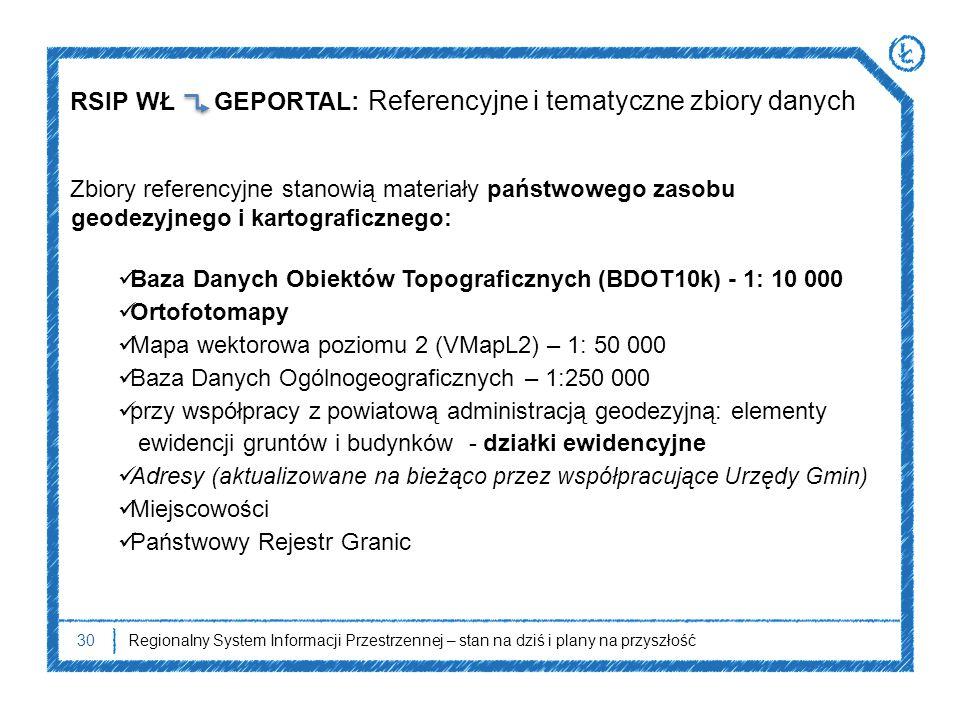 30 RSIP WŁGEPORTAL: Referencyjne i tematyczne zbiory danych Zbiory referencyjne stanowią materiały państwowego zasobu geodezyjnego i kartograficznego: