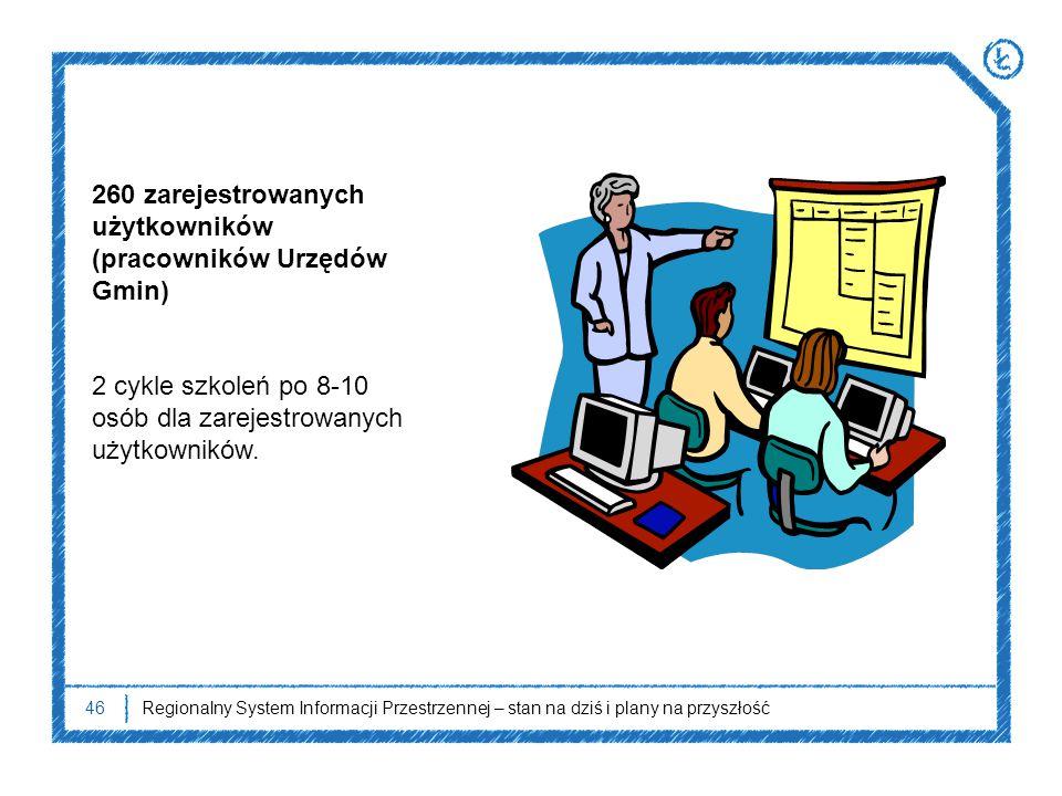 46Regionalny System Informacji Przestrzennej – stan na dziś i plany na przyszłość 260 zarejestrowanych użytkowników (pracowników Urzędów Gmin) 2 cykle