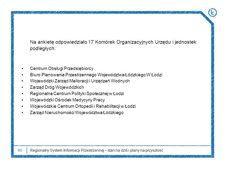 60Regionalny System Informacji Przestrzennej – stan na dziś i plany na przyszłość Na ankietę odpowiedziało 17 Komórek Organizacyjnych Urzędu i jednost