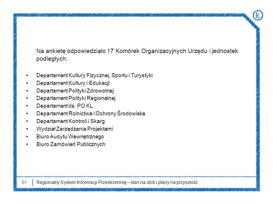 61Regionalny System Informacji Przestrzennej – stan na dziś i plany na przyszłość Na ankietę odpowiedziało 17 Komórek Organizacyjnych Urzędu i jednost