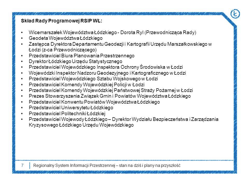 7 Skład Rady Programowej RSIP WŁ: Wicemarszałek Województwa Łódzkiego - Dorota Ryl (Przewodnicząca Rady) Geodeta Województwa Łódzkiego Zastępca Dyrekt