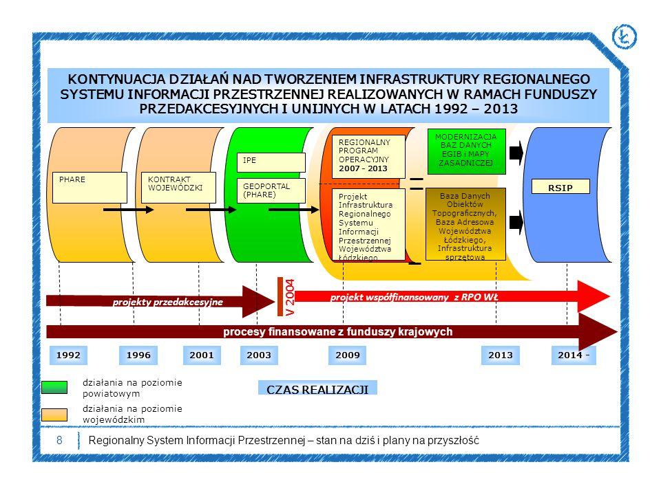8Regionalny System Informacji Przestrzennej – stan na dziś i plany na przyszłość działania na poziomie powiatowym 1992 CZAS REALIZACJI PHAREKONTRAKT W