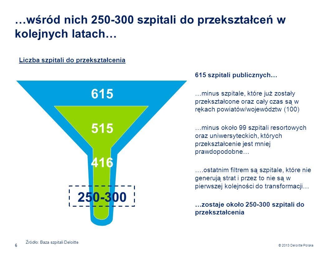 © 2013 Deloitte Polska Michał Kłos Doradca Podatkowy, Dyrektor, Dział Doradztwa Podatkowego e-mail: mklos@deloitteCE.commklos@deloitteCE.com Tel.