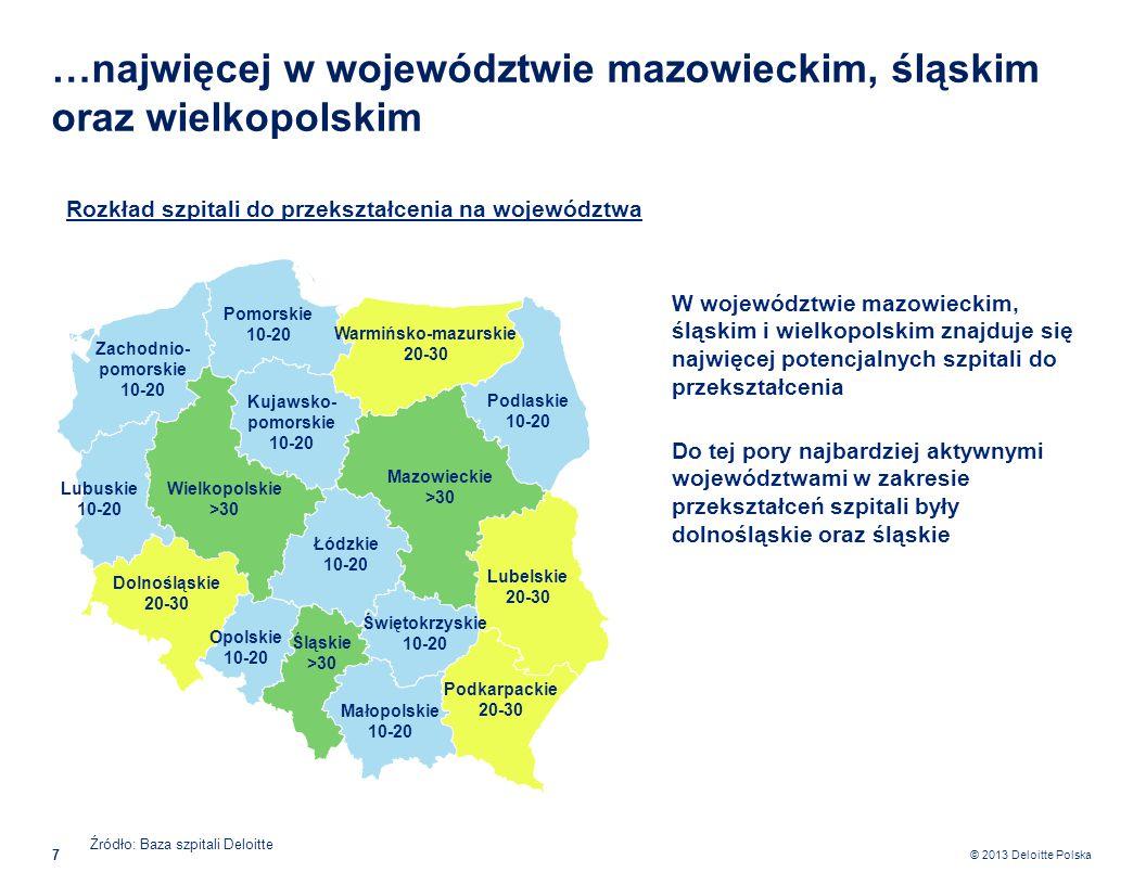 © 2013 Deloitte Polska Faza IIIFaza IIFaza I Spodziewamy się 40-50 przekształceń jeszcze w roku 2013 8 Dynamika przekształceń szpitali 2000-2013 Źródło: Baza szpitali Deloitte 181-191 Przyspieszenie przekształceń w 2013 ze względu na: a)zmiany regulacyjne oraz b)ostatni rok funkcjonowania państwowego programu wsparcia dla procesu przekształceń szpitali