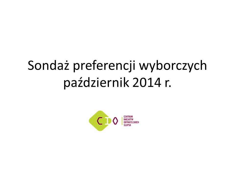 Sondaż preferencji wyborczych październik 2014 r.
