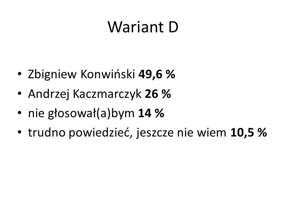 Wariant D Zbigniew Konwiński 49,6 % Andrzej Kaczmarczyk 26 % nie głosował(a)bym 14 % trudno powiedzieć, jeszcze nie wiem 10,5 %