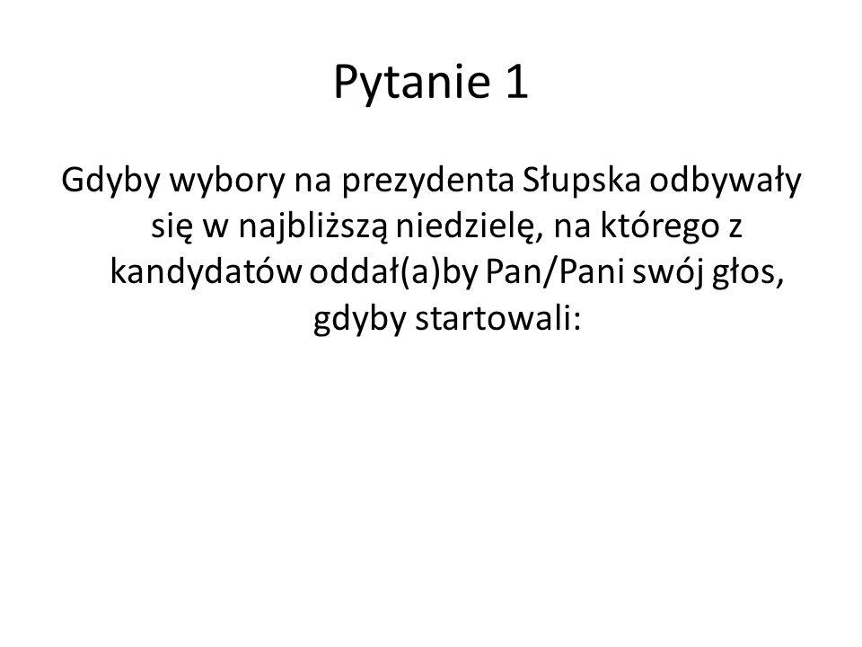 Pytanie 1 Gdyby wybory na prezydenta Słupska odbywały się w najbliższą niedzielę, na którego z kandydatów oddał(a)by Pan/Pani swój głos, gdyby startow