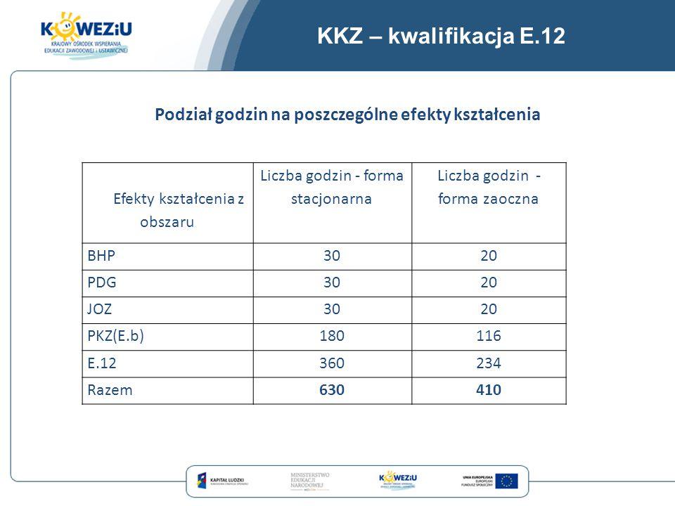KKZ – kwalifikacja E.12 Efekty kształcenia z obszaru Liczba godzin - forma stacjonarna Liczba godzin - forma zaoczna BHP3020 PDG3020 JOZ3020 PKZ(E.b)1