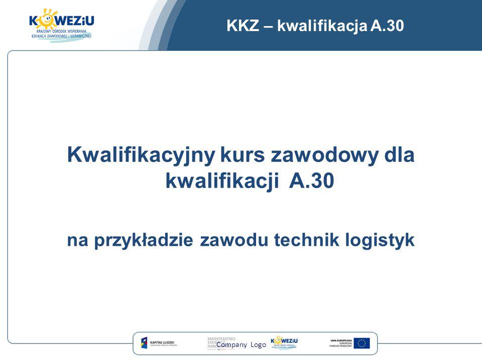 KKZ – kwalifikacja A.30 Kwalifikacyjny kurs zawodowy dla kwalifikacji A.30 na przykładzie zawodu technik logistyk Company Logo