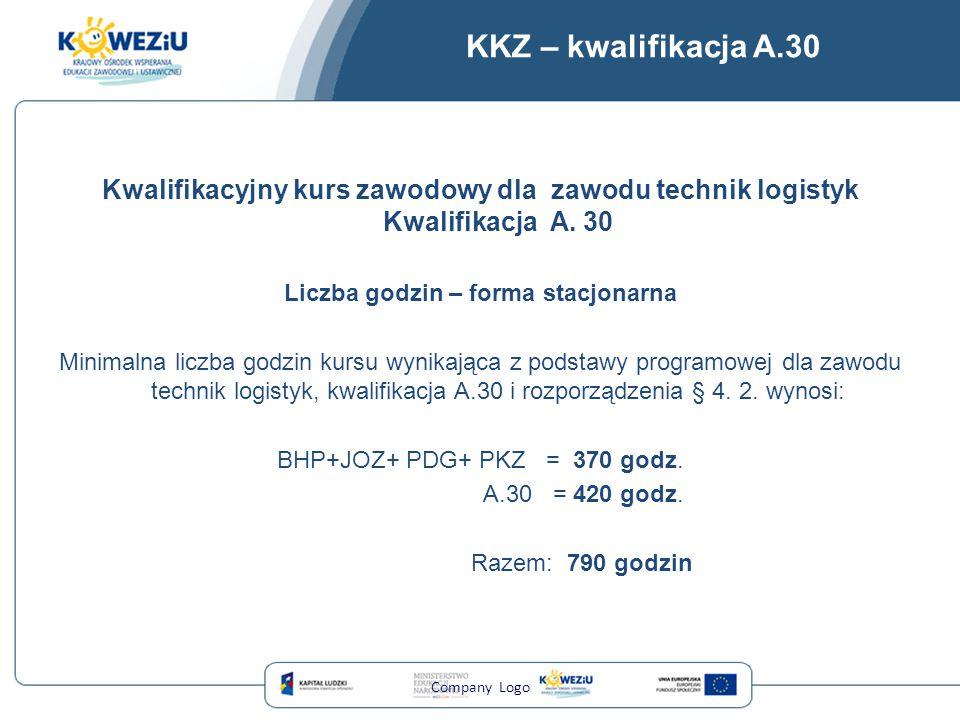 KKZ – kwalifikacja A.30 Kwalifikacyjny kurs zawodowy dla zawodu technik logistyk Kwalifikacja A. 30 Liczba godzin – forma stacjonarna Minimalna liczba