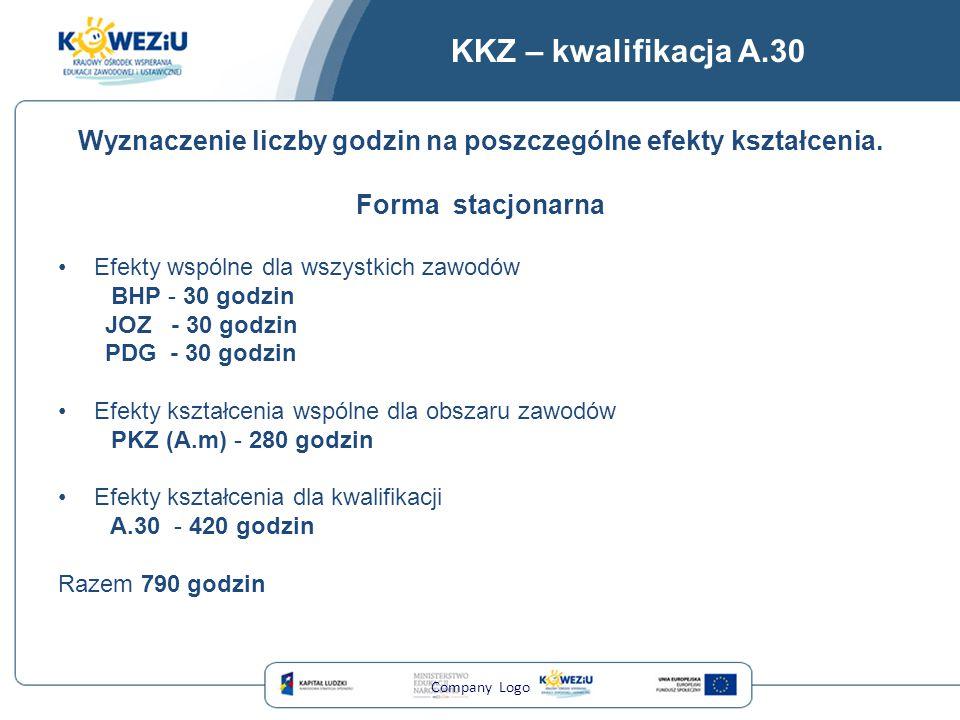 KKZ – kwalifikacja A.30 Wyznaczenie liczby godzin na poszczególne efekty kształcenia. Forma stacjonarna Efekty wspólne dla wszystkich zawodów BHP - 30