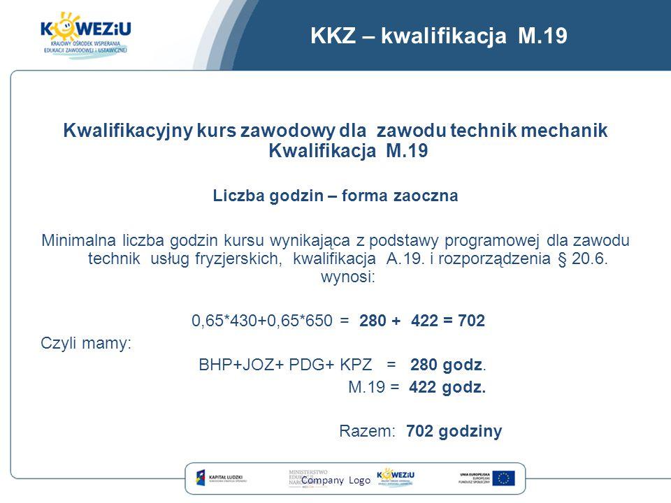 KKZ – kwalifikacja M.19 Kwalifikacyjny kurs zawodowy dla zawodu technik mechanik Kwalifikacja M.19 Liczba godzin – forma zaoczna Minimalna liczba godz