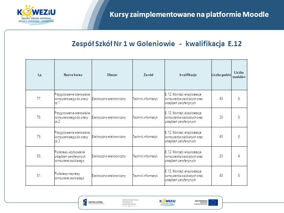 Kursy zaimplementowane na platformie Moodle Zespół Szkół Nr 1 w Goleniowie - kwalifikacja E.12 Lp.Nazwa kursuObszarZawódkwalifikacjaLiczba godzin Licz