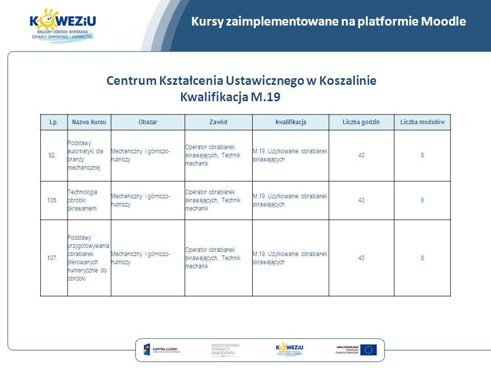 Kursy zaimplementowane na platformie Moodle Centrum Kształcenia Ustawicznego w Koszalinie Kwalifikacja M.19 Lp.Nazwa kursuObszarZawódkwalifikacjaLiczb