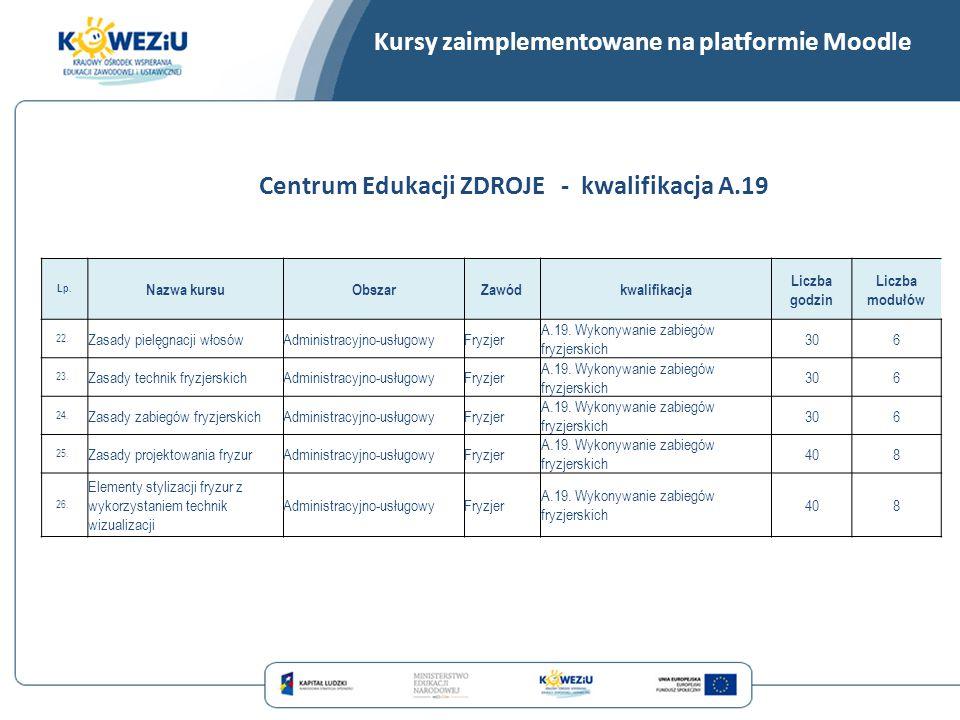 Kursy zaimplementowane na platformie Moodle Lp. Nazwa kursuObszarZawódkwalifikacja Liczba godzin Liczba modułów 22. Zasady pielęgnacji włosówAdministr