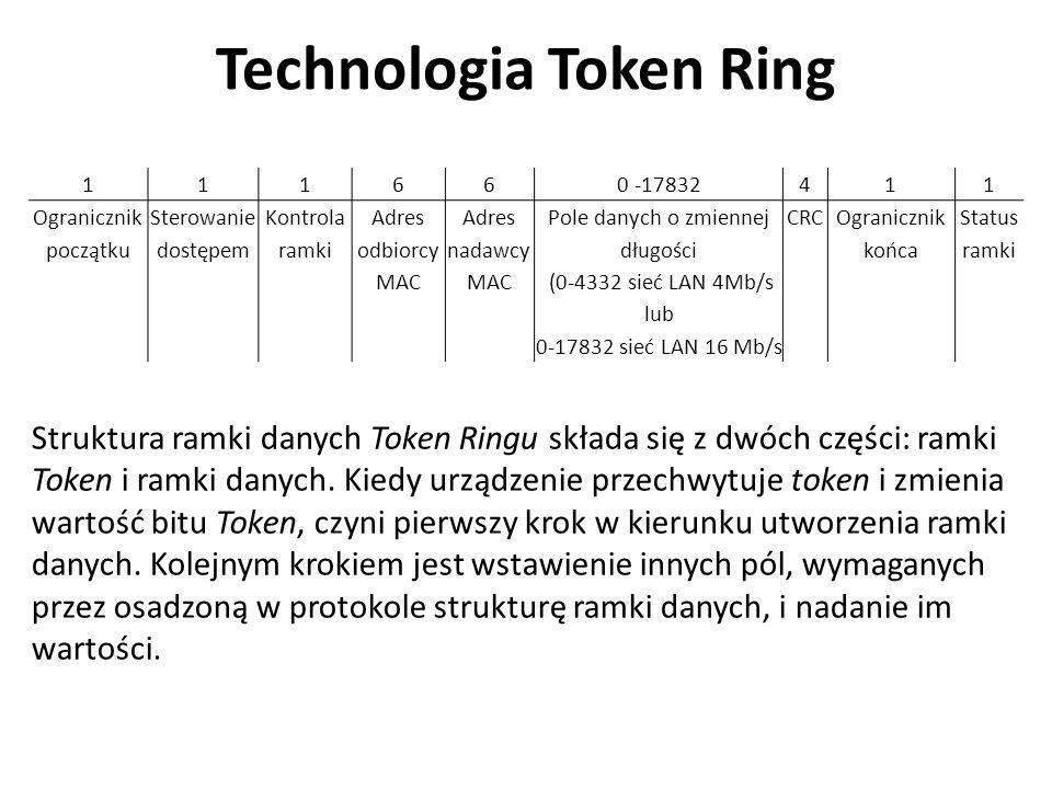Technologia Token Ring 111660 -17832411 Ogranicznik początku Sterowanie dostępem Kontrola ramki Adres odbiorcy MAC Adres nadawcy MAC Pole danych o zmiennej długości (0-4332 sieć LAN 4Mb/s lub 0-17832 sieć LAN 16 Mb/s CRCOgranicznik końca Status ramki Struktura ramki danych Token Ringu składa się z dwóch części: ramki Token i ramki danych.