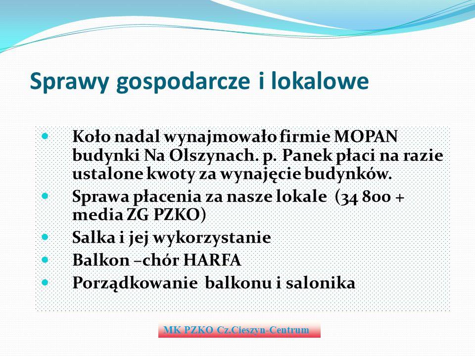 Sprawy gospodarcze i lokalowe Koło nadal wynajmowało firmie MOPAN budynki Na Olszynach. p. Panek płaci na razie ustalone kwoty za wynajęcie budynków.
