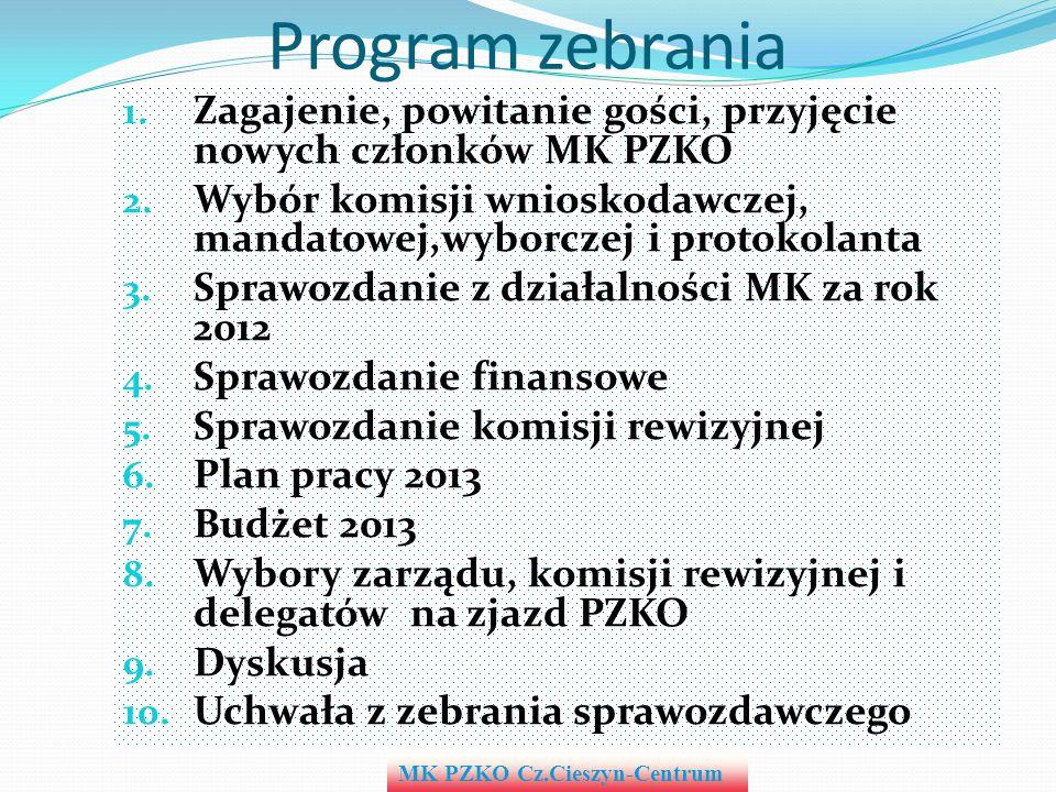 Plan ważniejszych imprez na rok 2013 MK PZKO Cz.Cieszyn-Centrum 23.3.2013 Bowling 26.5.2013 Dzień Tradycji i Stroju Regionalnego 14.6.
