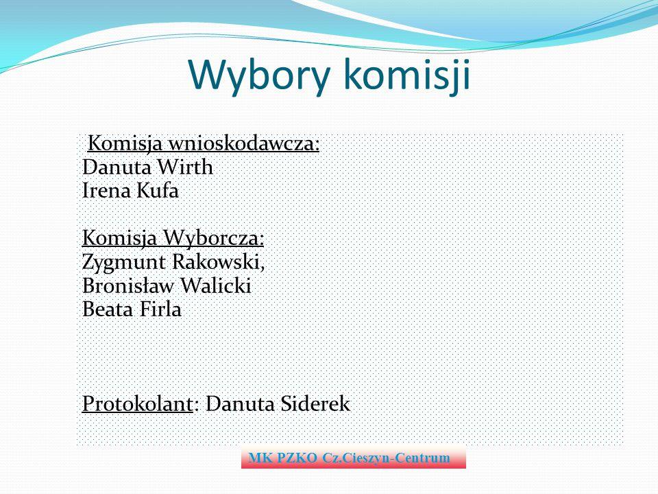 Wybory komisji Komisja wnioskodawcza: Danuta Wirth Irena Kufa Komisja Wyborcza: Zygmunt Rakowski, Bronisław Walicki Beata Firla Protokolant: Danuta Si