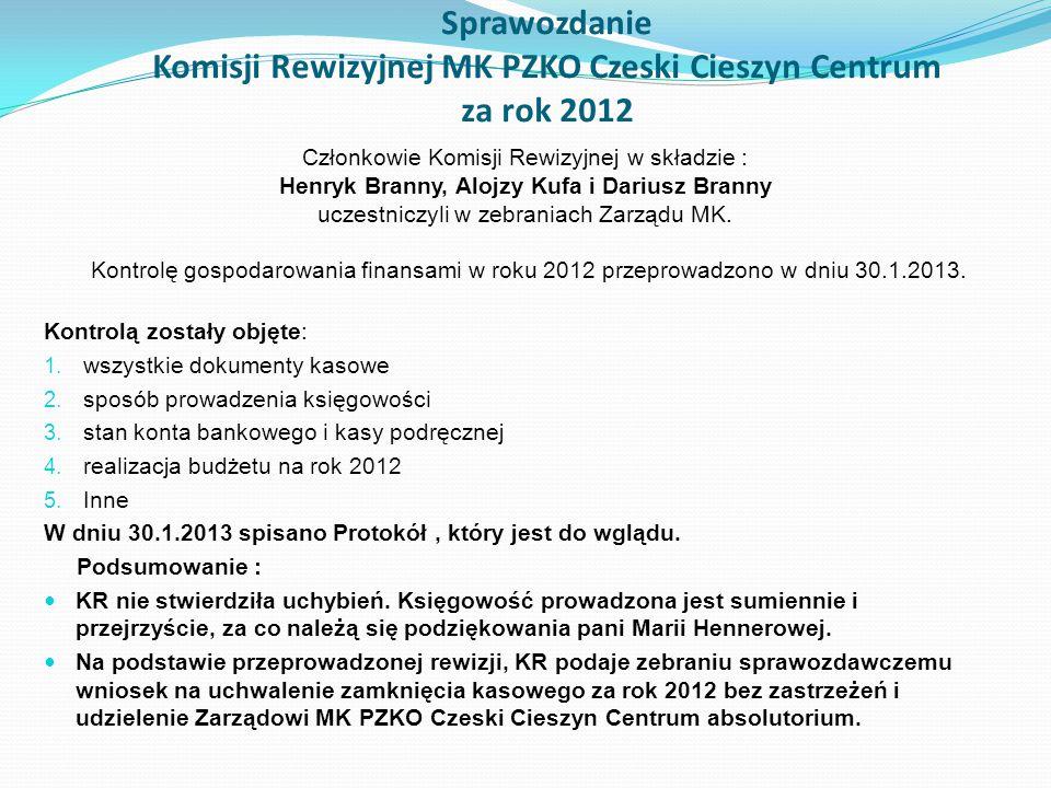 Sprawozdanie Komisji Rewizyjnej MK PZKO Czeski Cieszyn Centrum za rok 2012 Członkowie Komisji Rewizyjnej w składzie : Henryk Branny, Alojzy Kufa i Dar