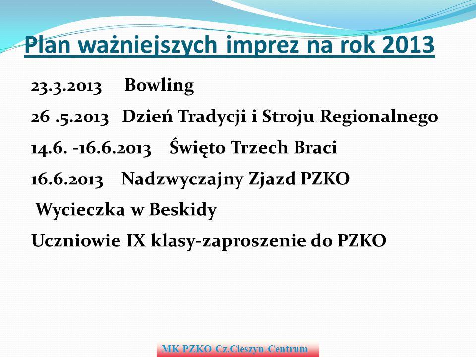 Plan ważniejszych imprez na rok 2013 MK PZKO Cz.Cieszyn-Centrum 23.3.2013 Bowling 26.5.2013 Dzień Tradycji i Stroju Regionalnego 14.6. -16.6.2013 Świę