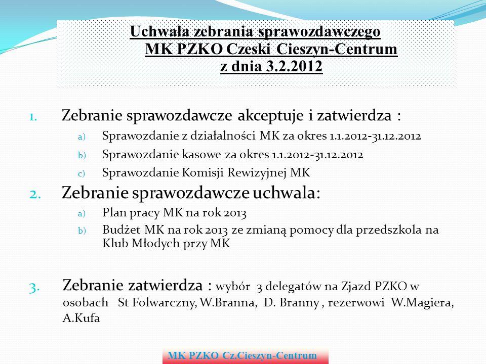1. Zebranie sprawozdawcze akceptuje i zatwierdza : a) Sprawozdanie z działalności MK za okres 1.1.2012-31.12.2012 b) Sprawozdanie kasowe za okres 1.1.