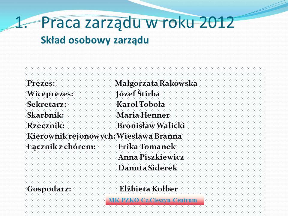 Komisja rewizyjna pracowała w składzie Henryk Branny Dariusz Branny Alojzy Kufa