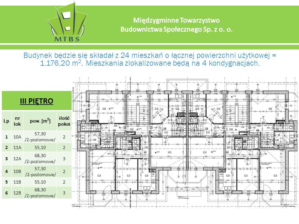 PODDASZE W skład lokali wchodzą 4 mieszkania dwupoziomowe, zlokalizowane na III piętrze oraz na poddaszu