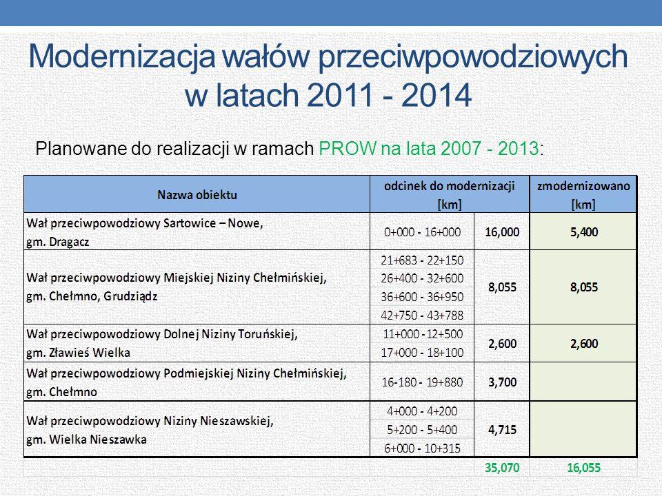 Modernizacja wałów przeciwpowodziowych w latach 2011 - 2014 Planowane do realizacji w ramach PROW na lata 2007 - 2013: