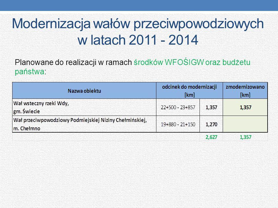 Modernizacja wałów przeciwpowodziowych w latach 2011 - 2014 Planowane do realizacji w ramach środków WFOŚIGW oraz budżetu państwa: