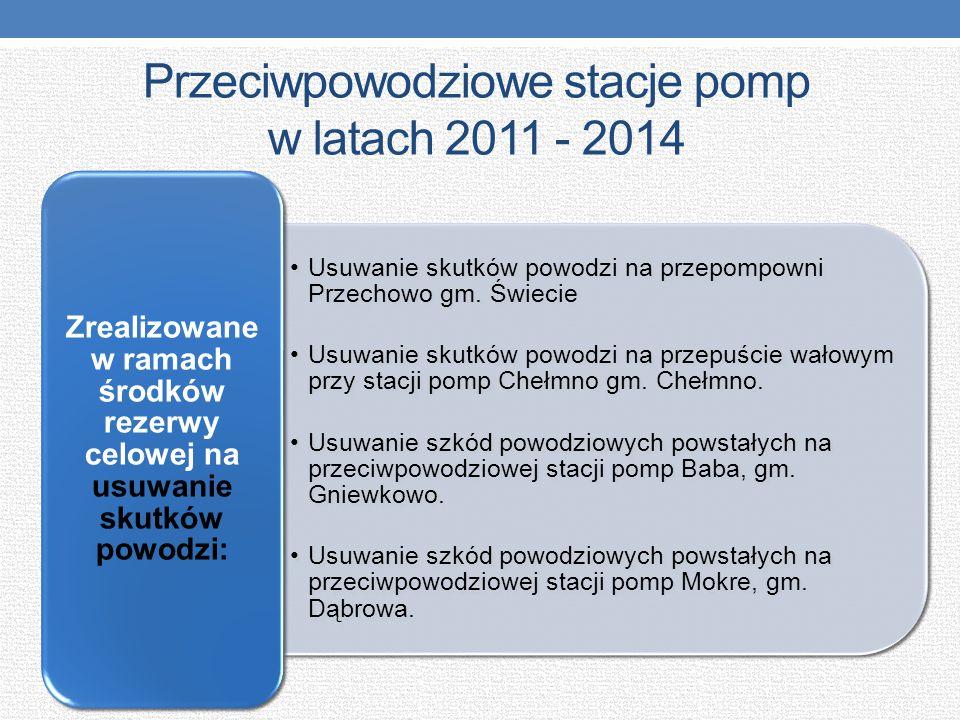 Przeciwpowodziowe stacje pomp w latach 2011 - 2014 Usuwanie skutków powodzi na przepompowni Przechowo gm. Świecie Usuwanie skutków powodzi na przepuśc