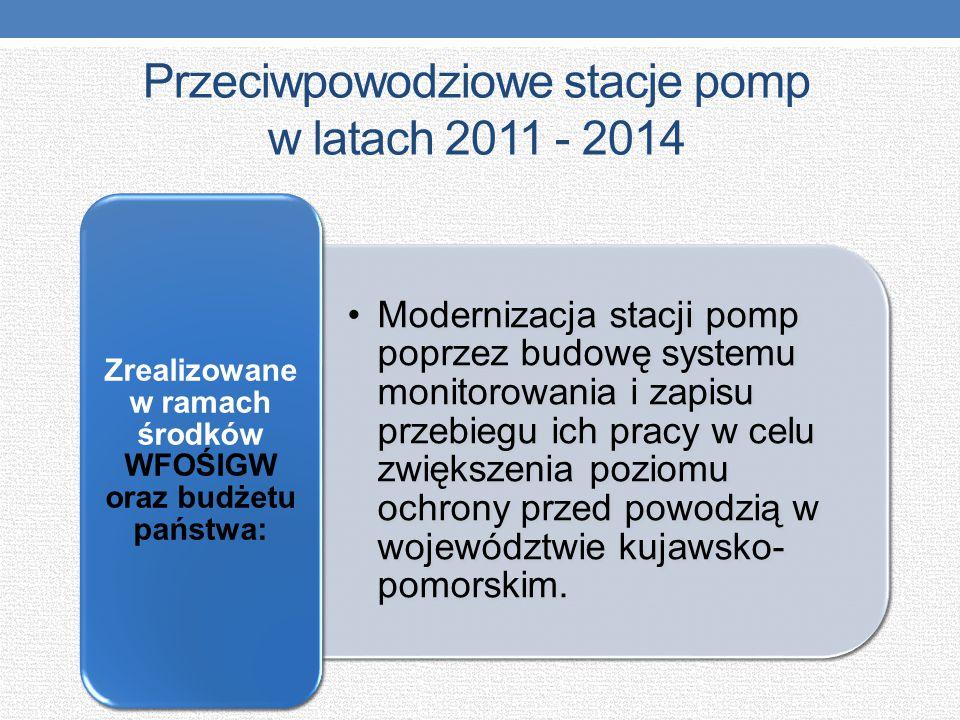 Przeciwpowodziowe stacje pomp w latach 2011 - 2014 Modernizacja stacji pomp poprzez budowę systemu monitorowania i zapisu przebiegu ich pracy w celu z