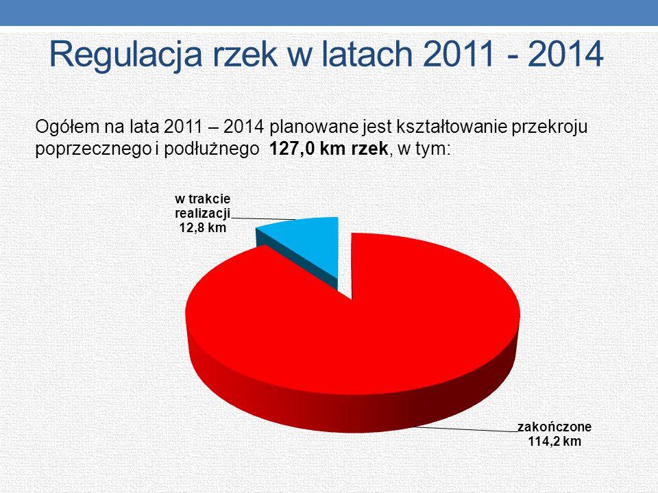 Regulacja rzek w latach 2011 - 2014 Ogółem na lata 2011 – 2014 planowane jest kształtowanie przekroju poprzecznego i podłużnego 127,0 km rzek, w tym: