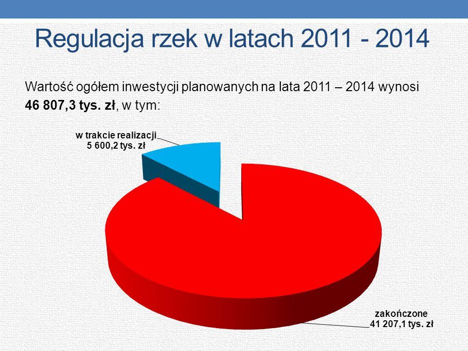 Regulacja rzek w latach 2011 - 2014 Wartość ogółem inwestycji planowanych na lata 2011 – 2014 wynosi 46 807,3 tys. zł, w tym: