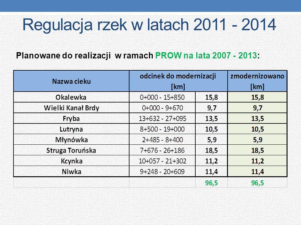 Regulacja rzek w latach 2011 - 2014 Planowane do realizacji w ramach PROW na lata 2007 - 2013: