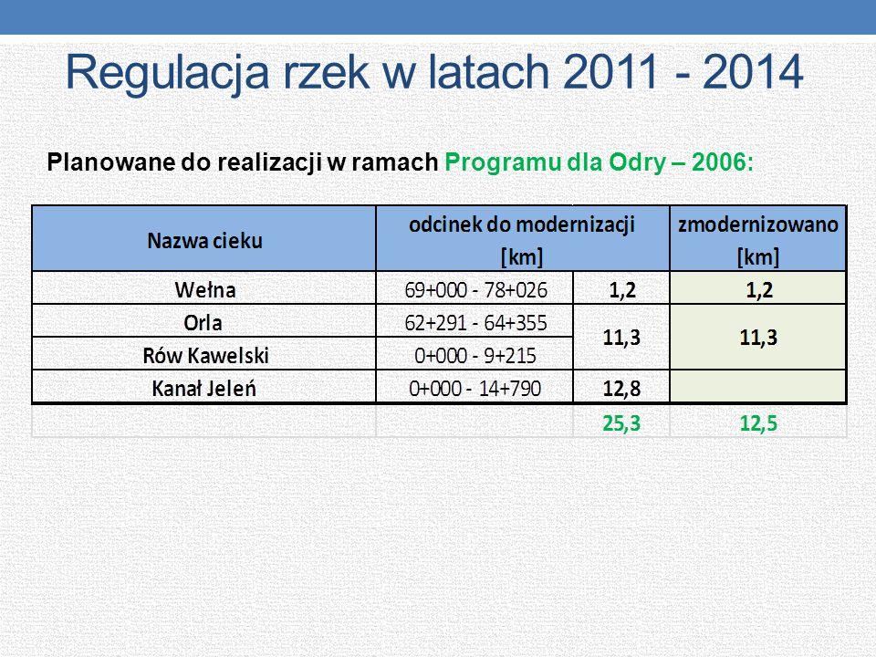 Regulacja rzek w latach 2011 - 2014 Planowane do realizacji w ramach Programu dla Odry – 2006: