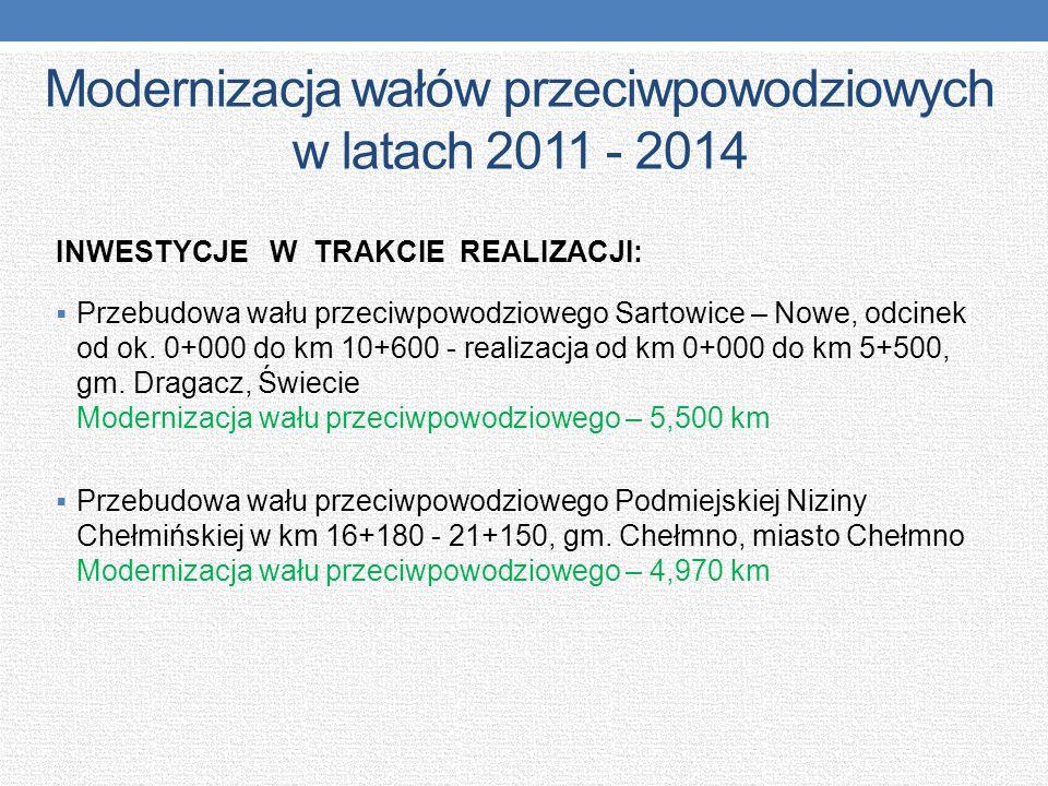 Modernizacja wałów przeciwpowodziowych w latach 2011 - 2014 INWESTYCJE W TRAKCIE REALIZACJI:  Przebudowa wału przeciwpowodziowego Sartowice – Nowe, o