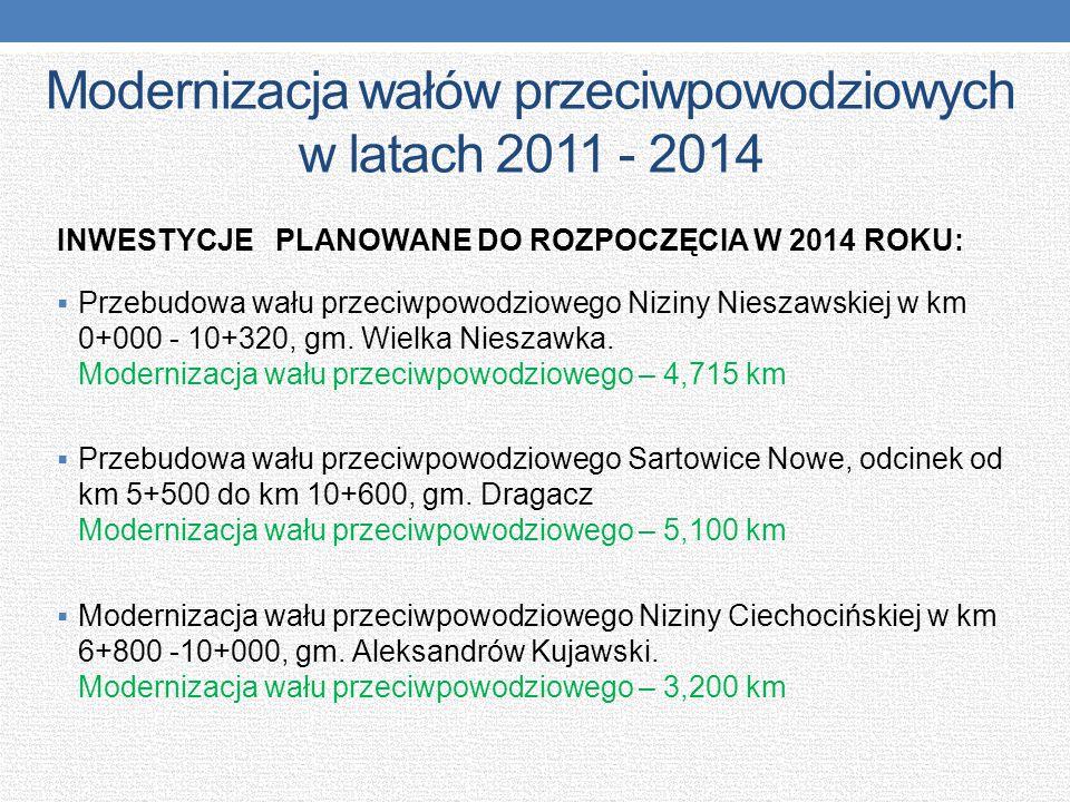 Modernizacja wałów przeciwpowodziowych w latach 2011 - 2014 INWESTYCJE PLANOWANE DO ROZPOCZĘCIA W 2014 ROKU:  Przebudowa wału przeciwpowodziowego Niz