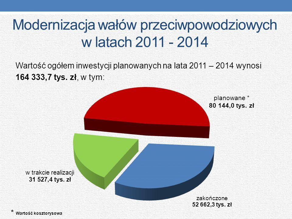 Modernizacja wałów przeciwpowodziowych w latach 2011 - 2014 Wartość ogółem inwestycji planowanych na lata 2011 – 2014 wynosi 164 333,7 tys. zł, w tym: