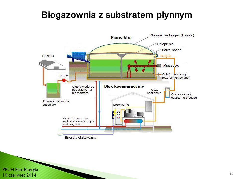 16 Biogazownia z substratem płynnym PPUH Eko-Energia 10 czerwiec 2014