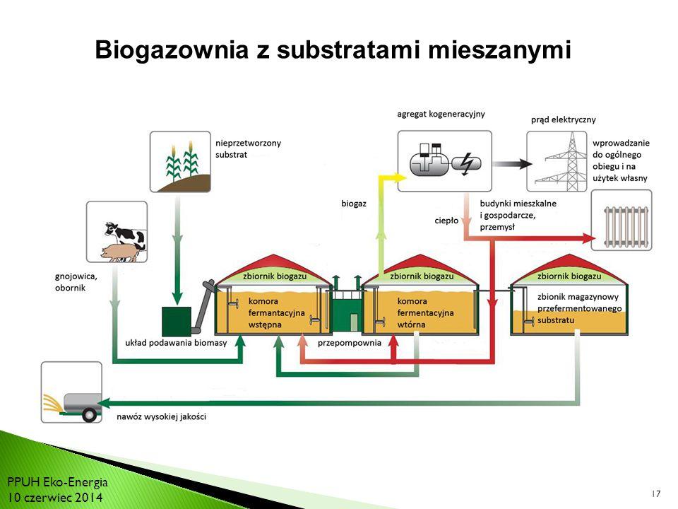 17 Biogazownia z substratami mieszanymi PPUH Eko-Energia 10 czerwiec 2014