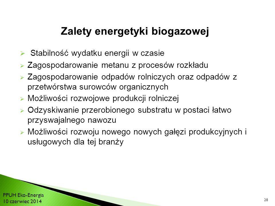  Stabilność wydatku energii w czasie  Zagospodarowanie metanu z procesów rozkładu  Zagospodarowanie odpadów rolniczych oraz odpadów z przetwórstwa surowców organicznych  Możliwości rozwojowe produkcji rolniczej  Odzyskiwanie przerobionego substratu w postaci łatwo przyswajalnego nawozu  Możliwości rozwoju nowego nowych gałęzi produkcyjnych i usługowych dla tej branży 28 Zalety energetyki biogazowej PPUH Eko-Energia 10 czerwiec 2014