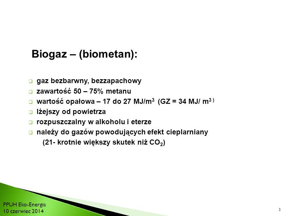 3 Biogaz – (biometan):  gaz bezbarwny, bezzapachowy  zawartość 50 – 75% metanu  wartość opałowa – 17 do 27 MJ/m 3 (GZ = 34 MJ/ m 3 )  lżejszy od powietrza  rozpuszczalny w alkoholu i eterze  należy do gazów powodujących efekt cieplarniany (21- krotnie większy skutek niż CO 2 ) PPUH Eko-Energia 10 czerwiec 2014