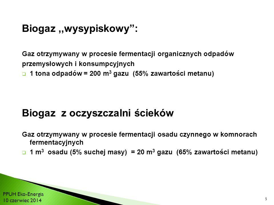 5 Biogaz,,wysypiskowy : Gaz otrzymywany w procesie fermentacji organicznych odpadów przemysłowych i konsumpcyjnych  1 tona odpadów = 200 m 3 gazu (55% zawartości metanu) Biogaz z oczyszczalni ścieków Gaz otrzymywany w procesie fermentacji osadu czynnego w komnorach fermentacyjnych  1 m 3 osadu (5% suchej masy) = 20 m 3 gazu (65% zawartości metanu) PPUH Eko-Energia 10 czerwiec 2014