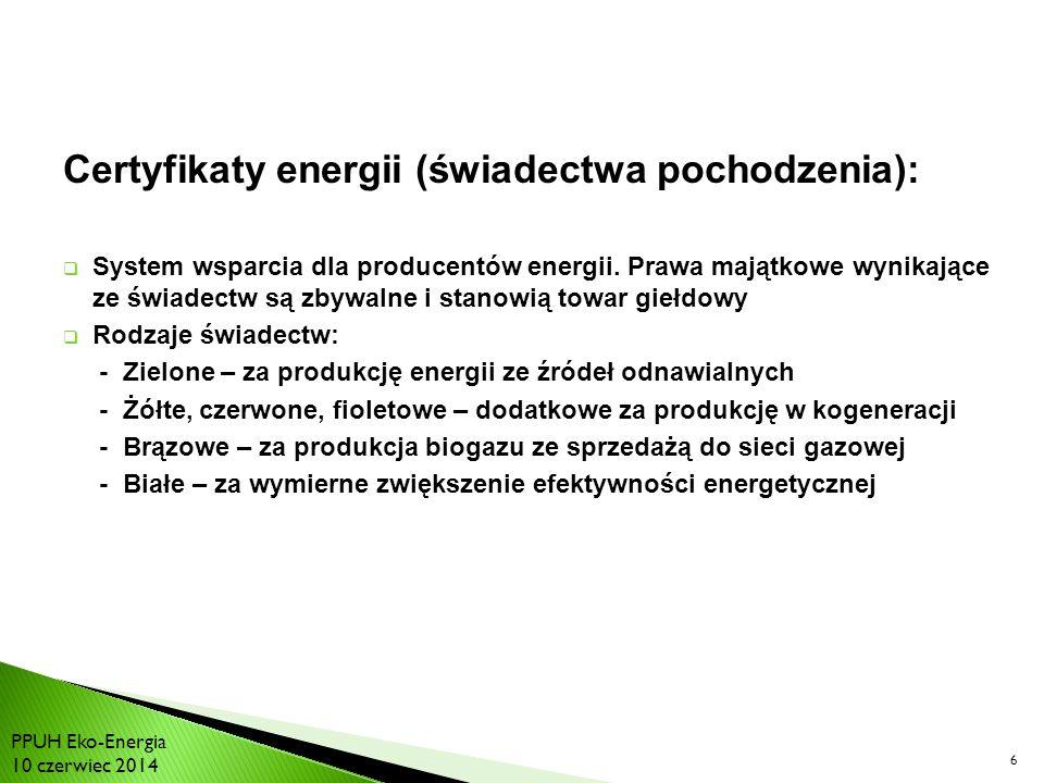 6 Certyfikaty energii (świadectwa pochodzenia):  System wsparcia dla producentów energii.