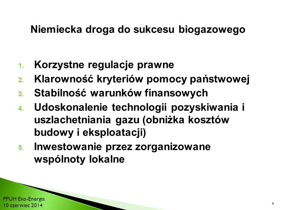 9 Niemiecka droga do sukcesu biogazowego 1.Korzystne regulacje prawne 2.