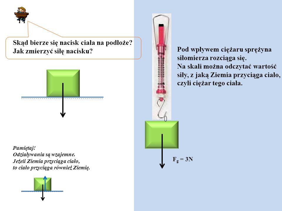 F g = 3N Pod wpływem ciężaru sprężyna siłomierza rozciąga się. Na skali można odczytać wartość siły, z jaką Ziemia przyciąga ciało, czyli ciężar tego