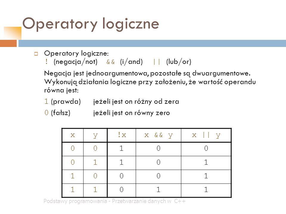 Operatory logiczne Podstawy programowania - Przetwarzanie danych w C++  Operatory logiczne: ! (negacja/not) && (i/and) || (lub/or) Negacja jest jedno