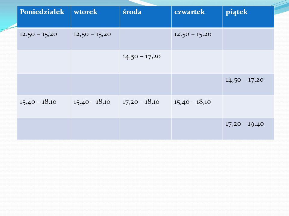 Poniedziałekwtorekśrodaczwartekpiątek 12.50 – 15,2012,50 – 15,20 14,50 – 17,20 15,40 – 18,10 17,20 – 18,1015,40 – 18,10 17,20 – 19,40